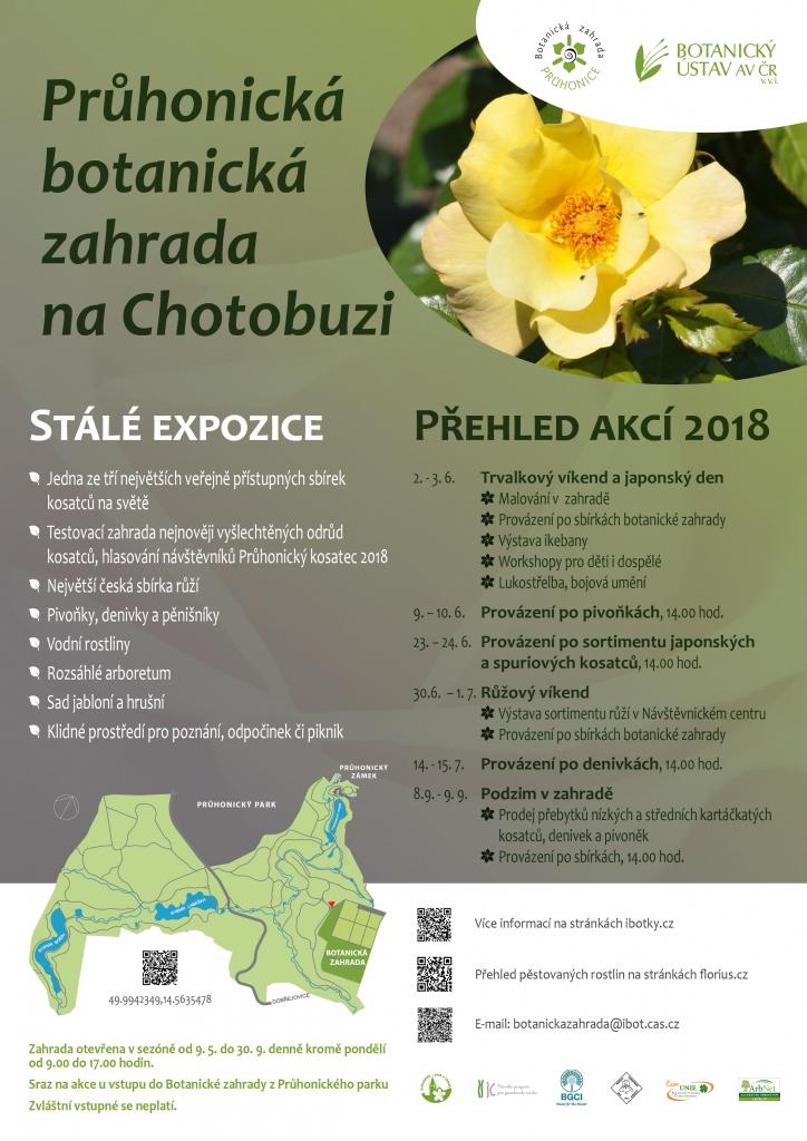 BZ_na Chotobuzi_2018
